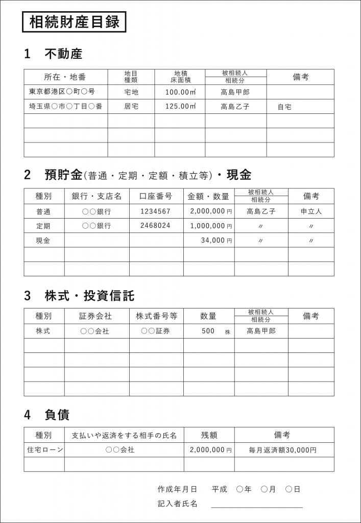 相続財産目録のサンプル